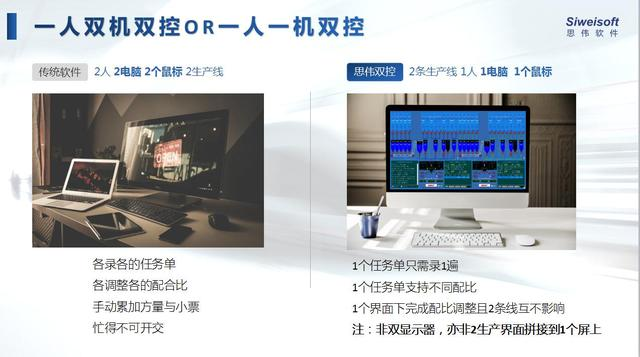 搅拌站控制系统哪家好?思伟软件一机双控+远程控制系统解决方案